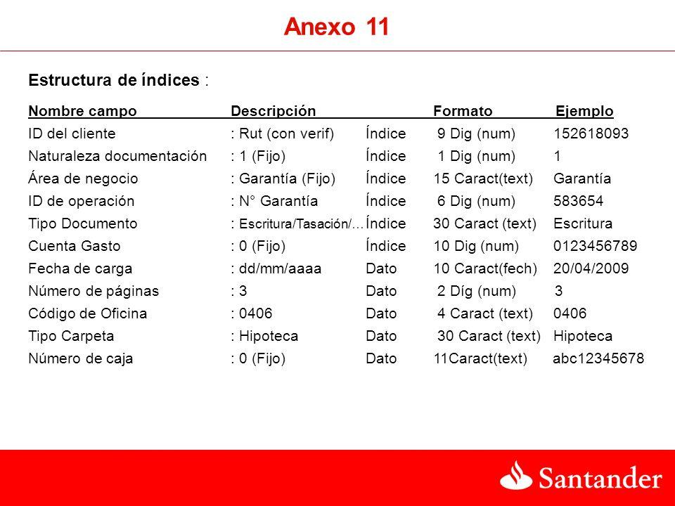 Anexo 11 Estructura de índices : Nombre campoDescripciónFormato Ejemplo ID del cliente: Rut (con verif)Índice 9 Dig (num) 152618093 Naturaleza documen