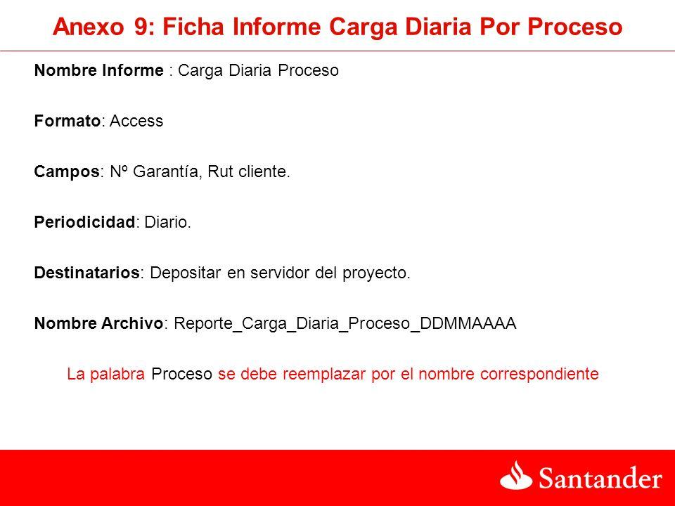 Nombre Informe : Carga Diaria Proceso Formato: Access Campos: Nº Garantía, Rut cliente. Periodicidad: Diario. Destinatarios: Depositar en servidor del