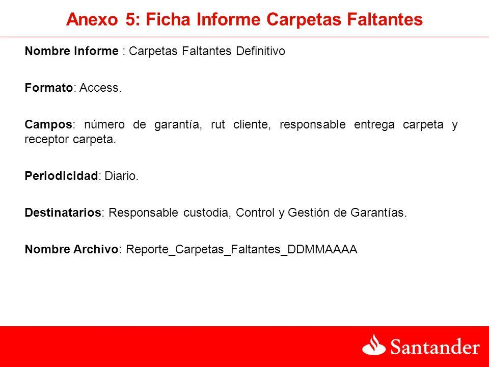 Nombre Informe : Documentos Faltantes Definitivo Formato: Access.