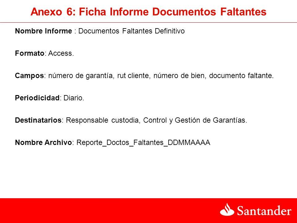 Nombre Informe : Documentos Faltantes Definitivo Formato: Access. Campos: número de garantía, rut cliente, número de bien, documento faltante. Periodi