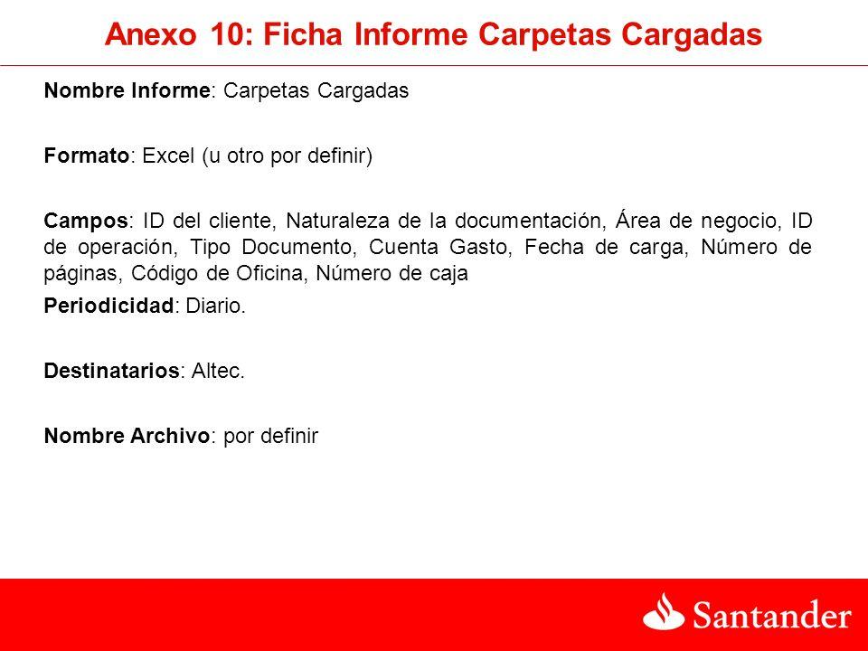 Nombre Informe: Carpetas Cargadas Formato: Excel (u otro por definir) Campos: ID del cliente, Naturaleza de la documentación, Área de negocio, ID de o