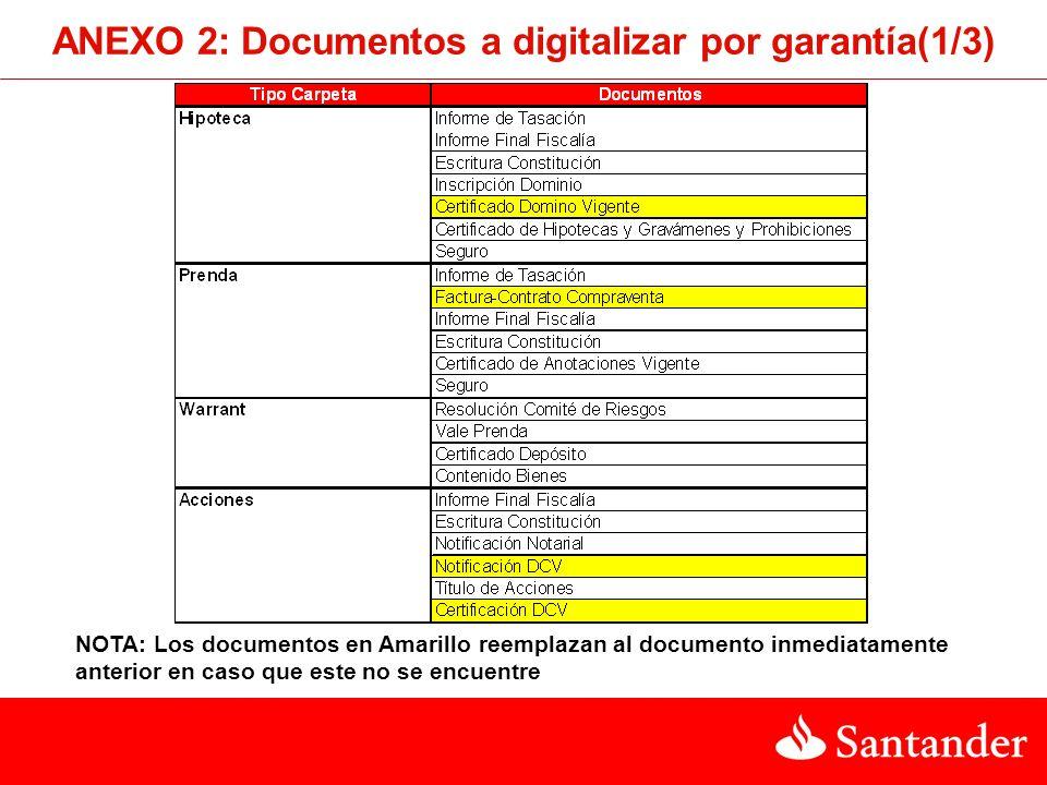 ANEXO 2: Documentos a digitalizar por garantía(1/3) NOTA: Los documentos en Amarillo reemplazan al documento inmediatamente anterior en caso que este