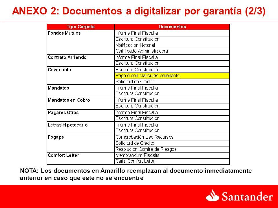 ANEXO 2: Documentos a digitalizar por garantía (2/3) NOTA: Los documentos en Amarillo reemplazan al documento inmediatamente anterior en caso que este