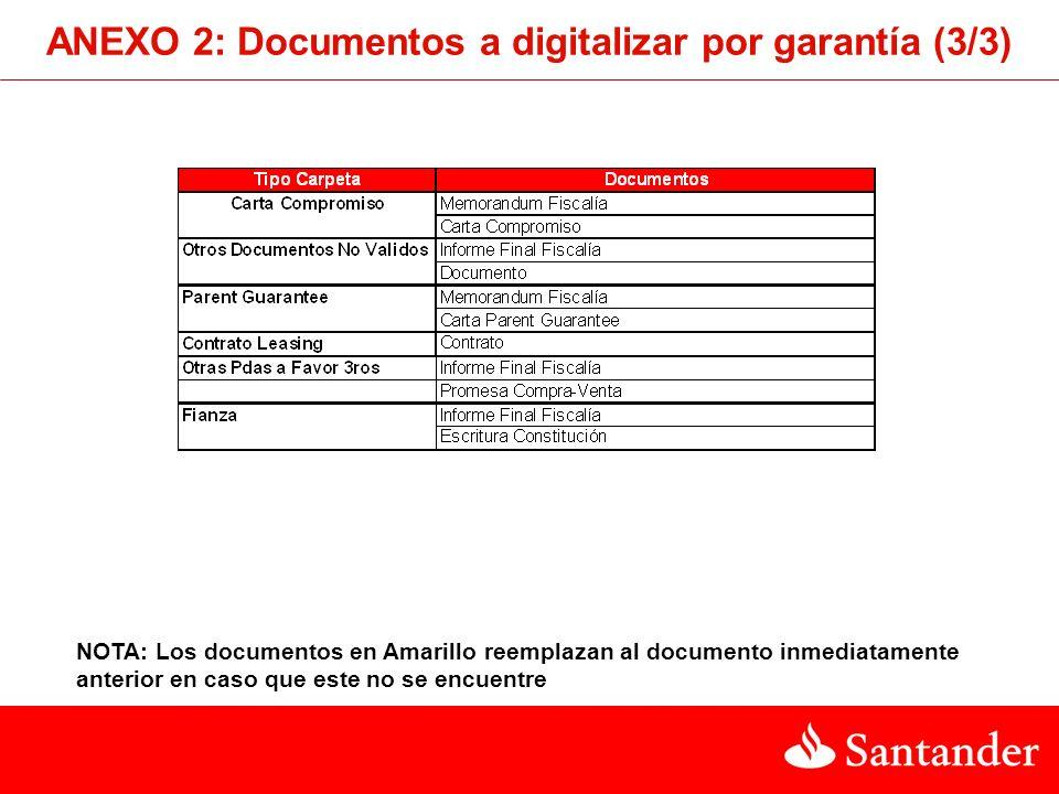 ANEXO 2: Documentos a digitalizar por garantía (3/3) NOTA: Los documentos en Amarillo reemplazan al documento inmediatamente anterior en caso que este