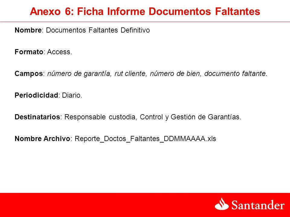 Nombre: Documentos Faltantes Definitivo Formato: Access. Campos: número de garantía, rut cliente, número de bien, documento faltante. Periodicidad: Di