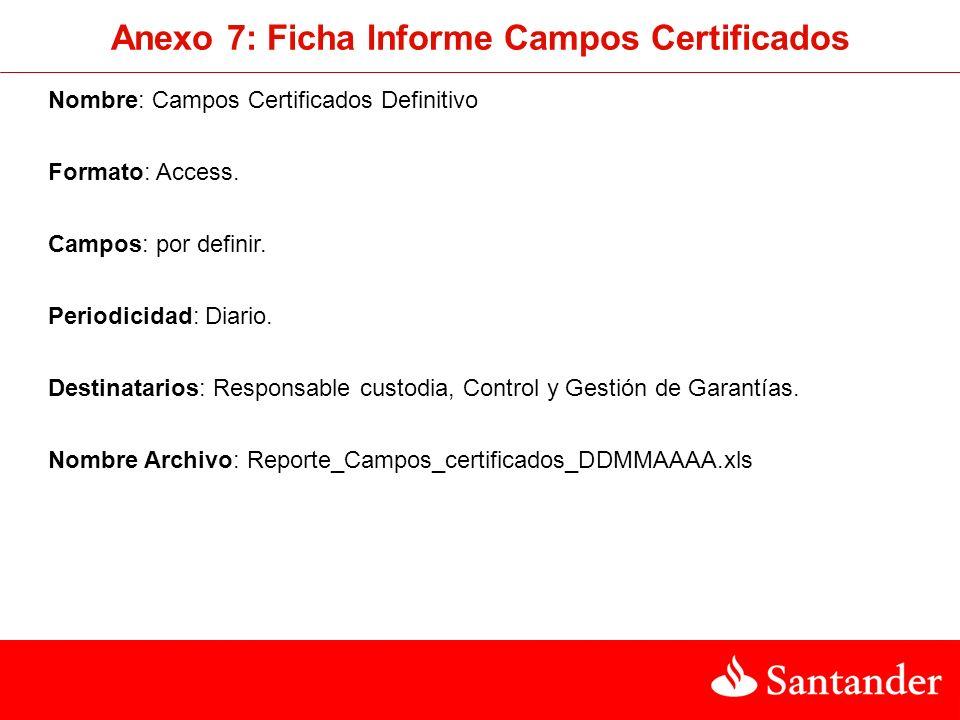 Nombre: Campos Certificados Definitivo Formato: Access. Campos: por definir. Periodicidad: Diario. Destinatarios: Responsable custodia, Control y Gest