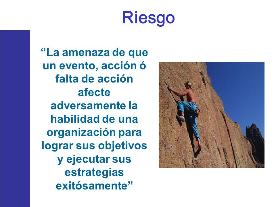 Riesgo La amenaza de que un evento, acción ó falta de acción afecte adversamente la habilidad de una organización para lograr sus objetivos y ejecutar