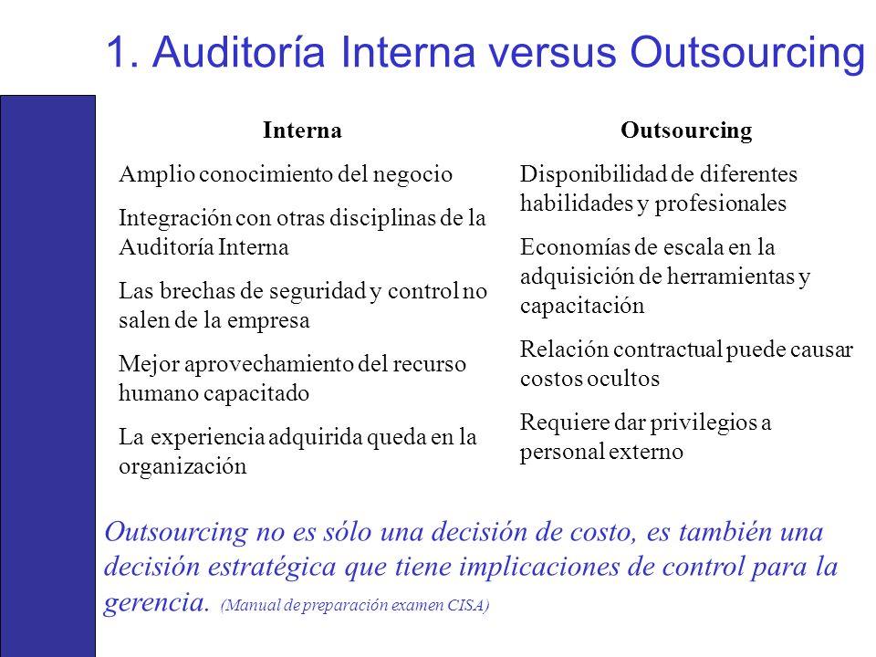1. Auditoría Interna versus Outsourcing Interna Amplio conocimiento del negocio Integración con otras disciplinas de la Auditoría Interna Las brechas