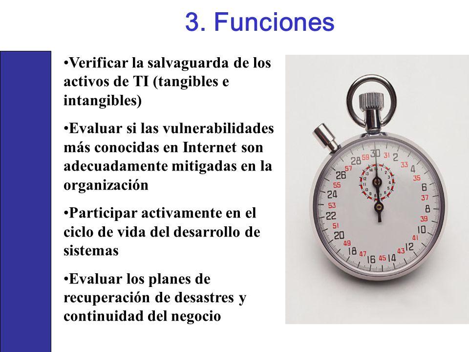 3. Funciones Verificar la salvaguarda de los activos de TI (tangibles e intangibles) Evaluar si las vulnerabilidades más conocidas en Internet son ade