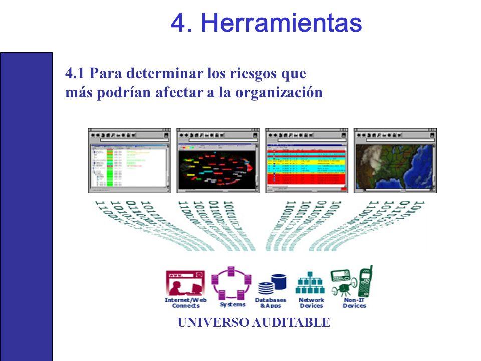 4. Herramientas UNIVERSO AUDITABLE 4.1 Para determinar los riesgos que más podrían afectar a la organización