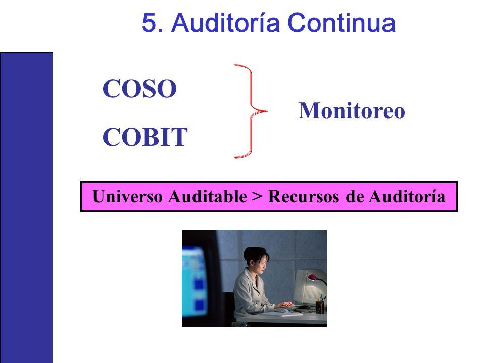 5. Auditoría Continua COSO COBIT Monitoreo Universo Auditable > Recursos de Auditoría