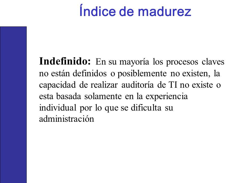 Índice de madurez Indefinido: En su mayoría los procesos claves no están definidos o posiblemente no existen, la capacidad de realizar auditoría de TI