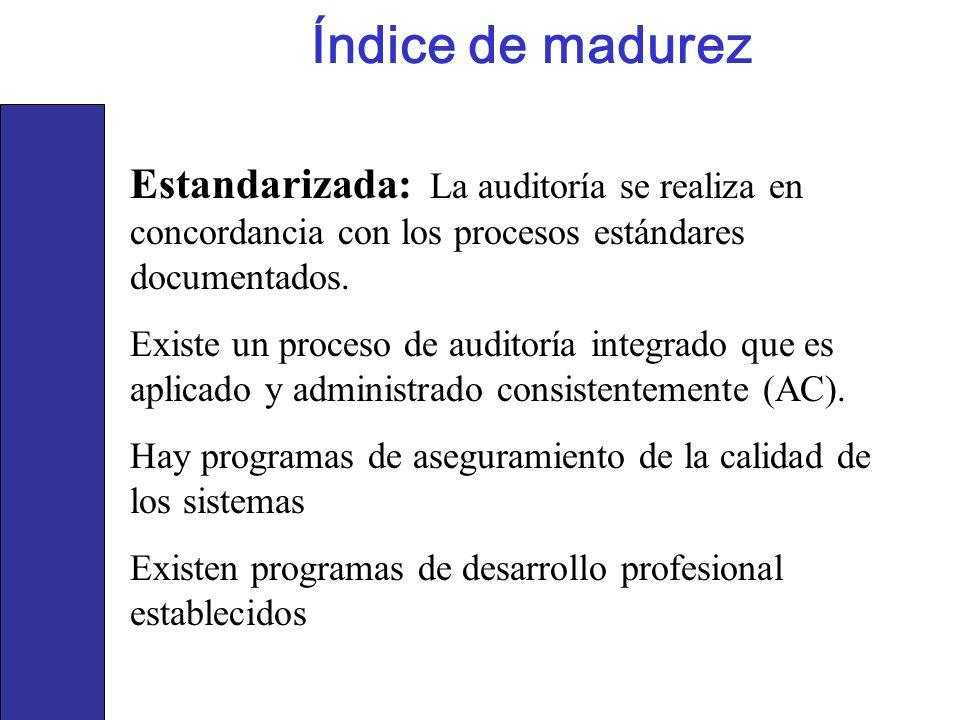 Índice de madurez Estandarizada: La auditoría se realiza en concordancia con los procesos estándares documentados. Existe un proceso de auditoría inte