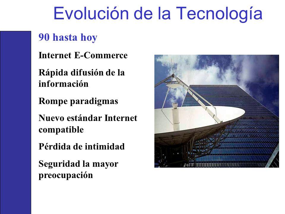 Evolución de la Tecnología 90 hasta hoy Internet E-Commerce Rápida difusión de la información Rompe paradigmas Nuevo estándar Internet compatible Pérd