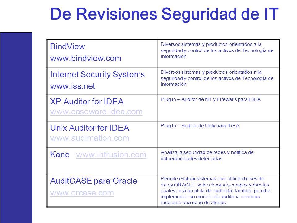 BindView www.bindview.com Diversos sistemas y productos orientados a la seguridad y control de los activos de Tecnología de Información Internet Secur