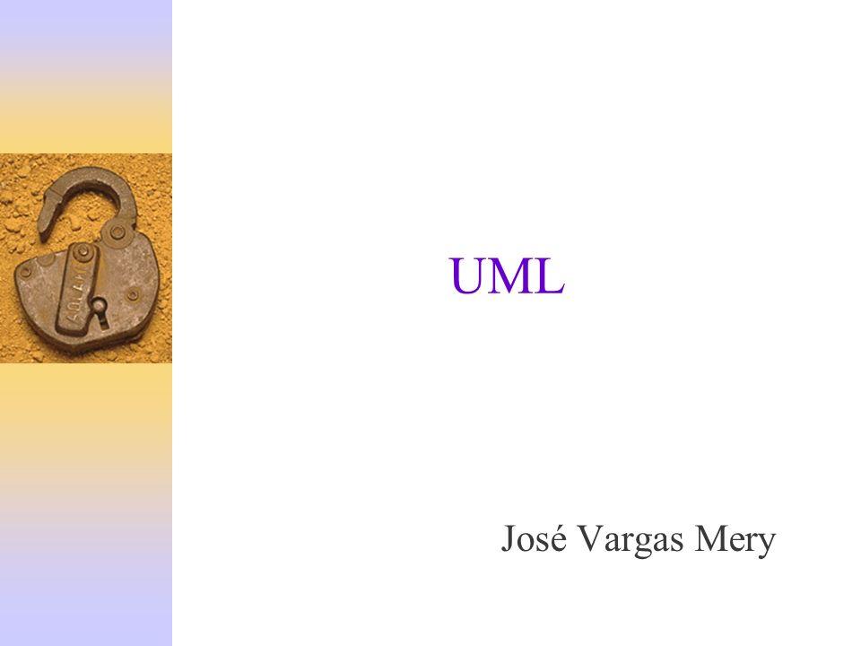 Diagramas UML UML ofrece cinco grupos diferentes de diagramas para modelar un sistema –Casos de Uso –Estructura –Estado –Comportamiento –Implementación