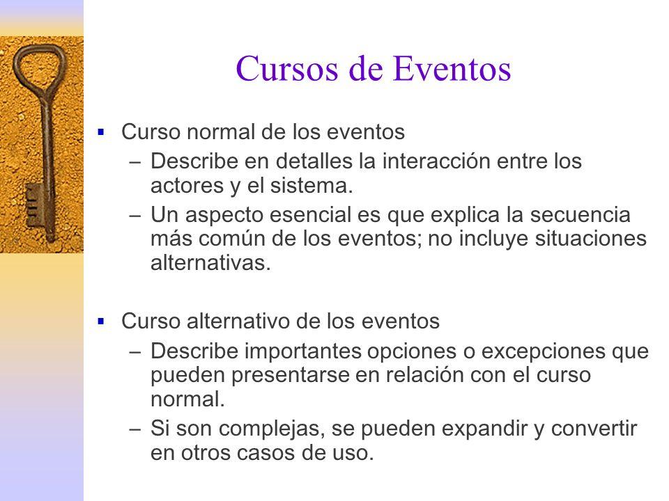 Cursos de Eventos Curso normal de los eventos –Describe en detalles la interacción entre los actores y el sistema. –Un aspecto esencial es que explica