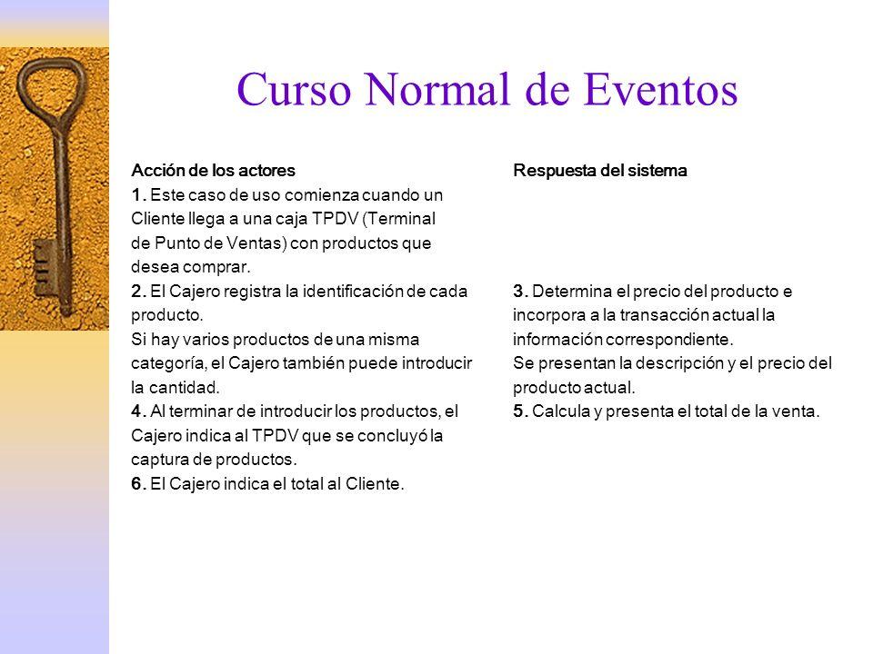 Curso Normal de Eventos Acción de los actoresRespuesta del sistema 1. Este caso de uso comienza cuando un Cliente llega a una caja TPDV (Terminal de P
