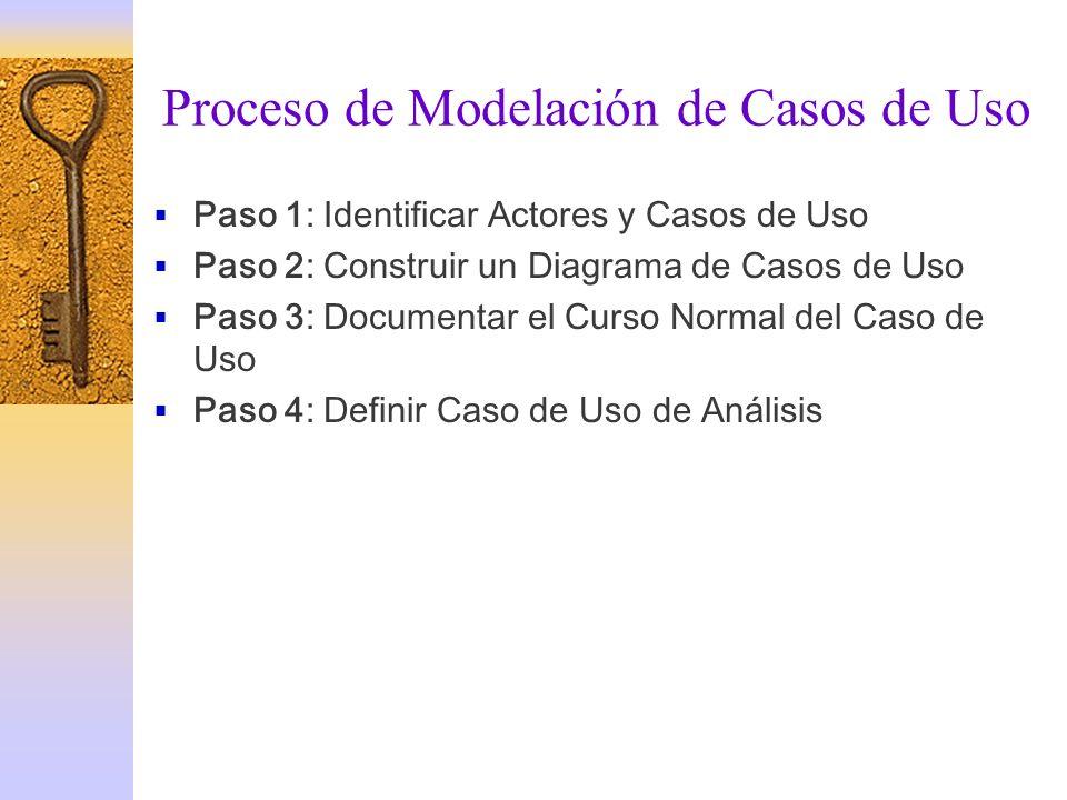 Proceso de Modelación de Casos de Uso Paso 1: Identificar Actores y Casos de Uso Paso 2: Construir un Diagrama de Casos de Uso Paso 3: Documentar el C