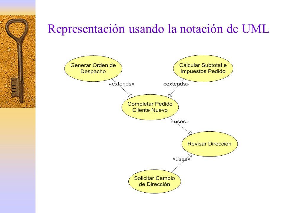 Representación usando la notación de UML