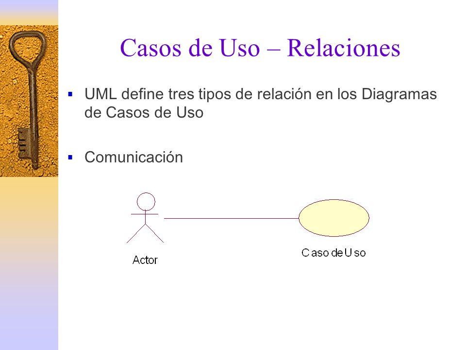 Casos de Uso – Relaciones UML define tres tipos de relación en los Diagramas de Casos de Uso Comunicación