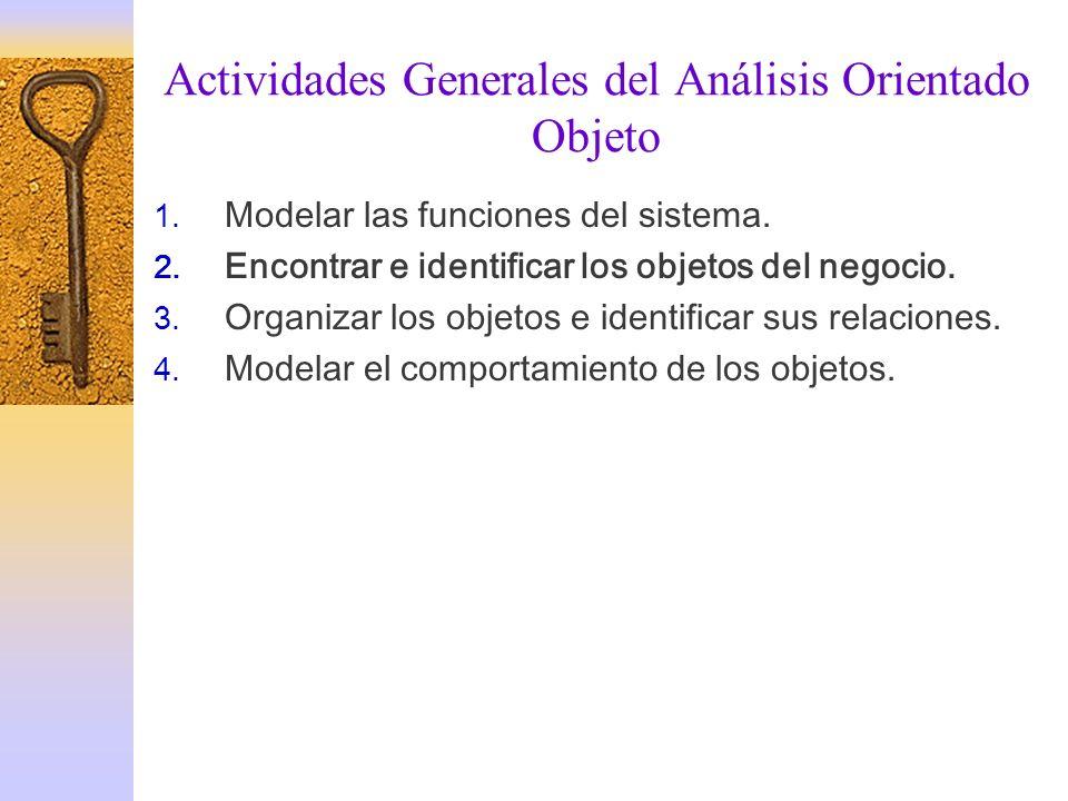 Actividades Generales del Análisis Orientado Objeto 1. Modelar las funciones del sistema. 2. Encontrar e identificar los objetos del negocio. 3. Organ