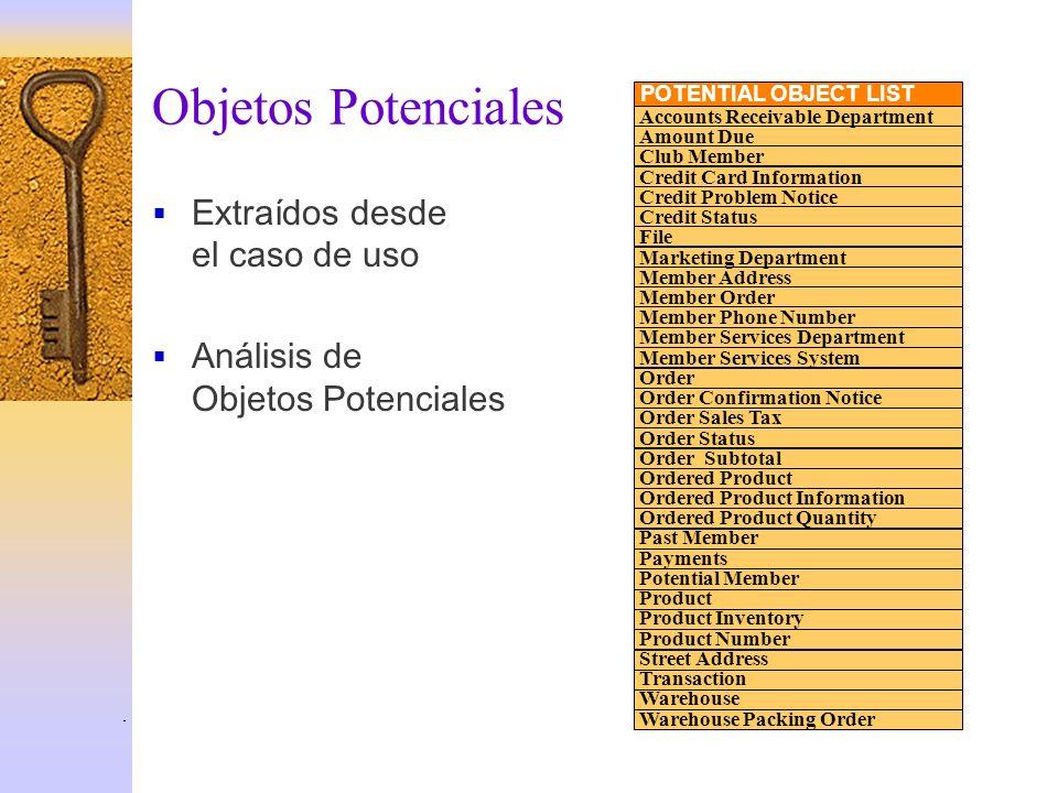 Objetos Potenciales Extraídos desde el caso de uso Análisis de Objetos Potenciales POTENTIAL OBJECT LIST Accounts Receivable Department Amount Due Clu
