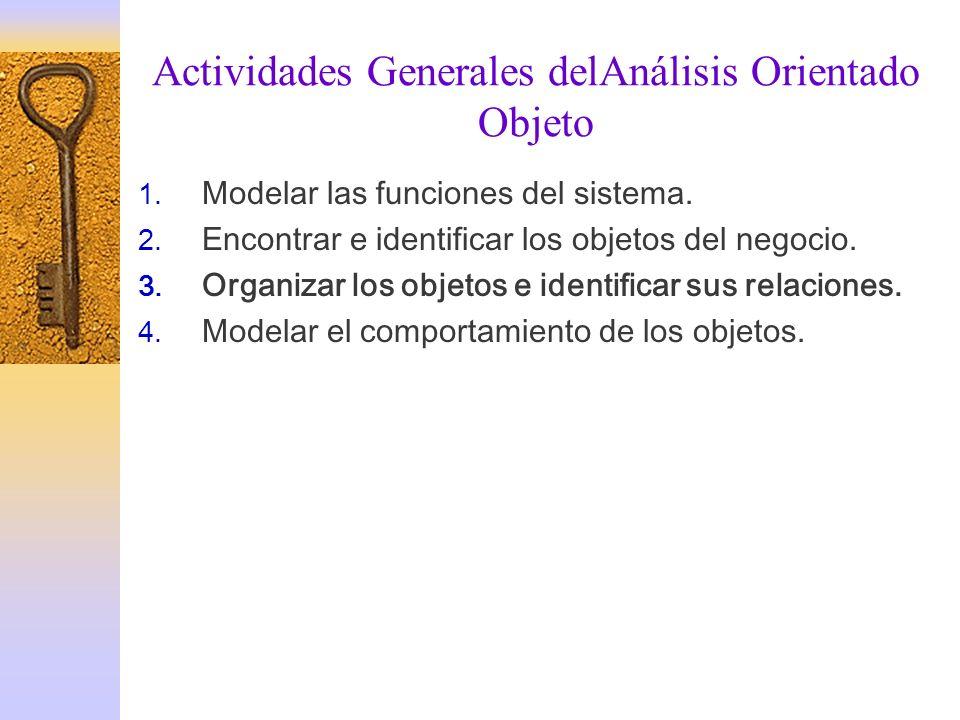 Actividades Generales delAnálisis Orientado Objeto 1. Modelar las funciones del sistema. 2. Encontrar e identificar los objetos del negocio. 3. Organi