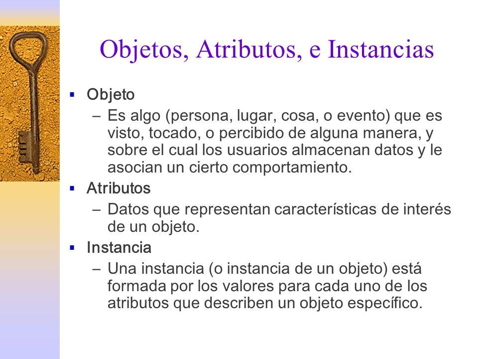 Objetos, Atributos, e Instancias Objeto –Es algo (persona, lugar, cosa, o evento) que es visto, tocado, o percibido de alguna manera, y sobre el cual