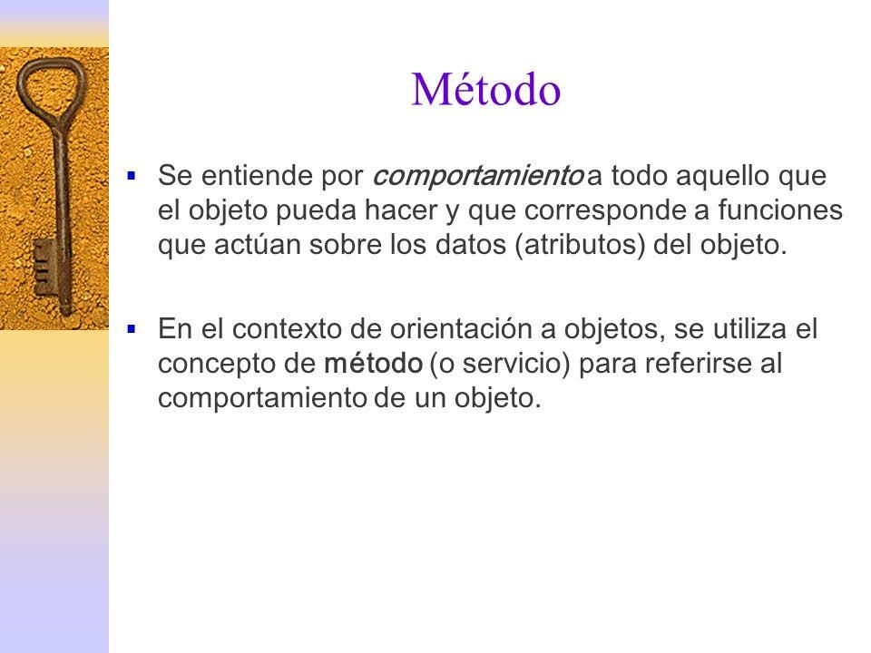 Método Se entiende por comportamiento a todo aquello que el objeto pueda hacer y que corresponde a funciones que actúan sobre los datos (atributos) de