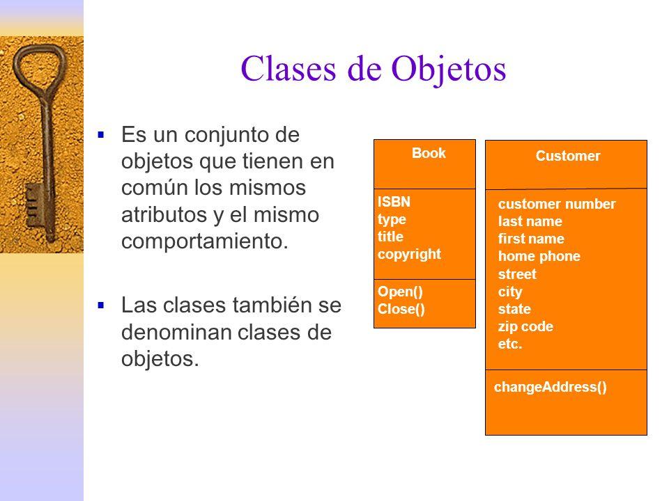 Clases de Objetos Es un conjunto de objetos que tienen en común los mismos atributos y el mismo comportamiento. Las clases también se denominan clases