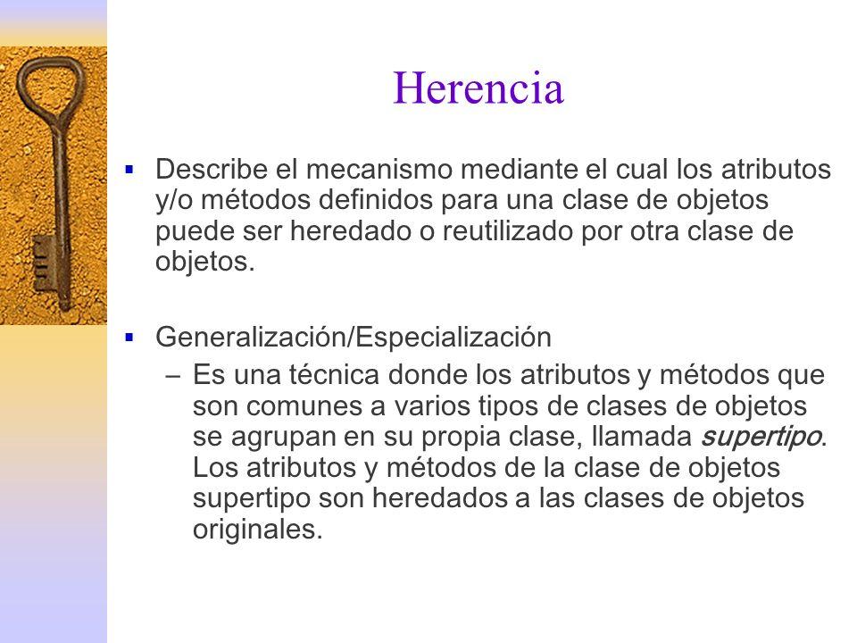 Herencia Describe el mecanismo mediante el cual los atributos y/o métodos definidos para una clase de objetos puede ser heredado o reutilizado por otr