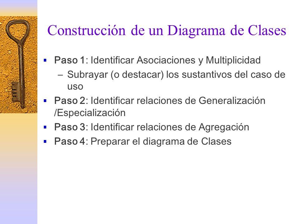 Construcción de un Diagrama de Clases Paso 1: Identificar Asociaciones y Multiplicidad –Subrayar (o destacar) los sustantivos del caso de uso Paso 2: