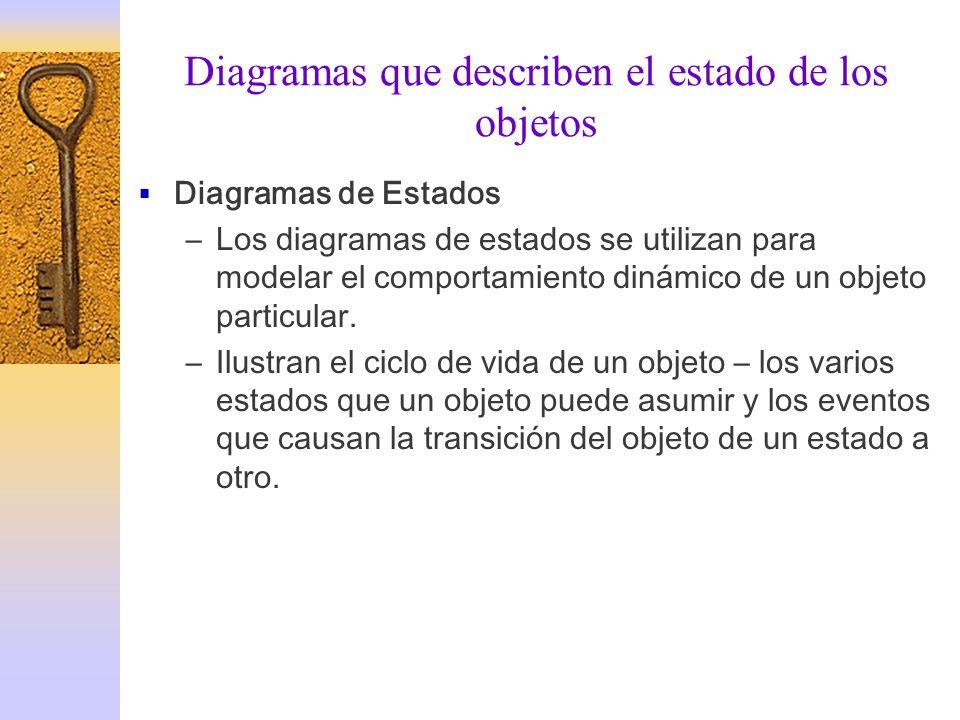 Diagramas que describen el estado de los objetos Diagramas de Estados –Los diagramas de estados se utilizan para modelar el comportamiento dinámico de