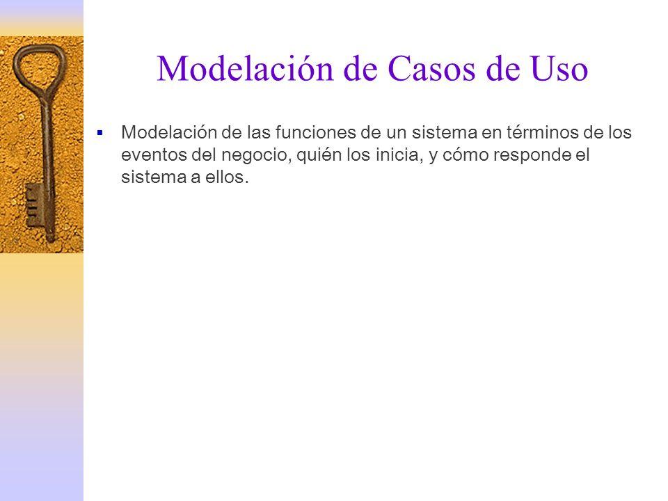 Modelación de Casos de Uso Modelación de las funciones de un sistema en términos de los eventos del negocio, quién los inicia, y cómo responde el sist