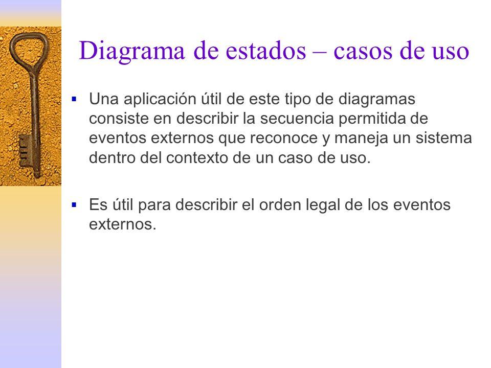Diagrama de estados – casos de uso Una aplicación útil de este tipo de diagramas consiste en describir la secuencia permitida de eventos externos que