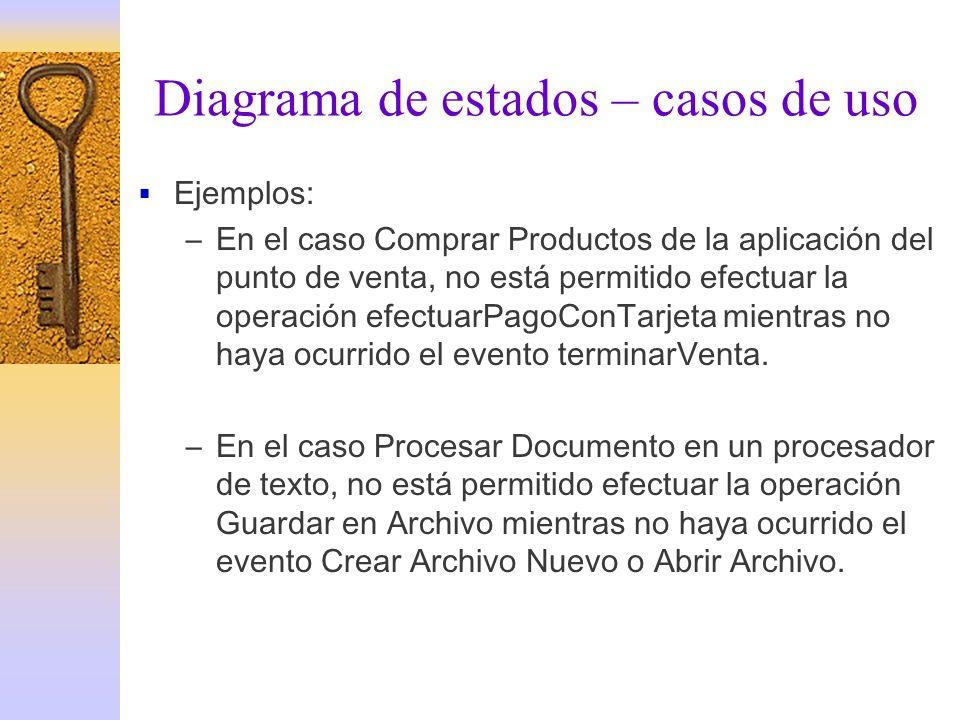 Diagrama de estados – casos de uso Ejemplos: –En el caso Comprar Productos de la aplicación del punto de venta, no está permitido efectuar la operació