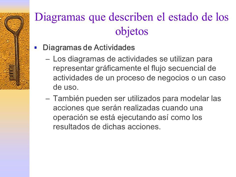 Diagramas que describen el estado de los objetos Diagramas de Actividades –Los diagramas de actividades se utilizan para representar gráficamente el f