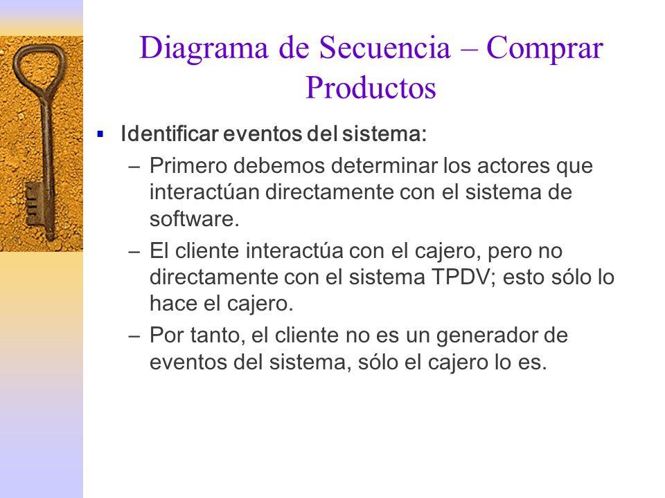 Diagrama de Secuencia – Comprar Productos Identificar eventos del sistema: –Primero debemos determinar los actores que interactúan directamente con el