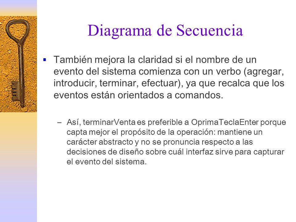 Diagrama de Secuencia También mejora la claridad si el nombre de un evento del sistema comienza con un verbo (agregar, introducir, terminar, efectuar)