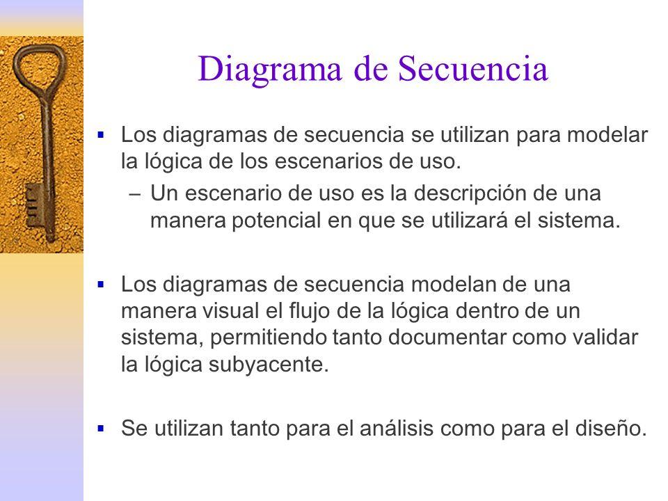 Los diagramas de secuencia se utilizan para modelar la lógica de los escenarios de uso. –Un escenario de uso es la descripción de una manera potencial