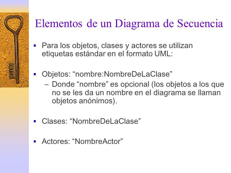 Elementos de un Diagrama de Secuencia Para los objetos, clases y actores se utilizan etiquetas estándar en el formato UML: Objetos: nombre:NombreDeLaC