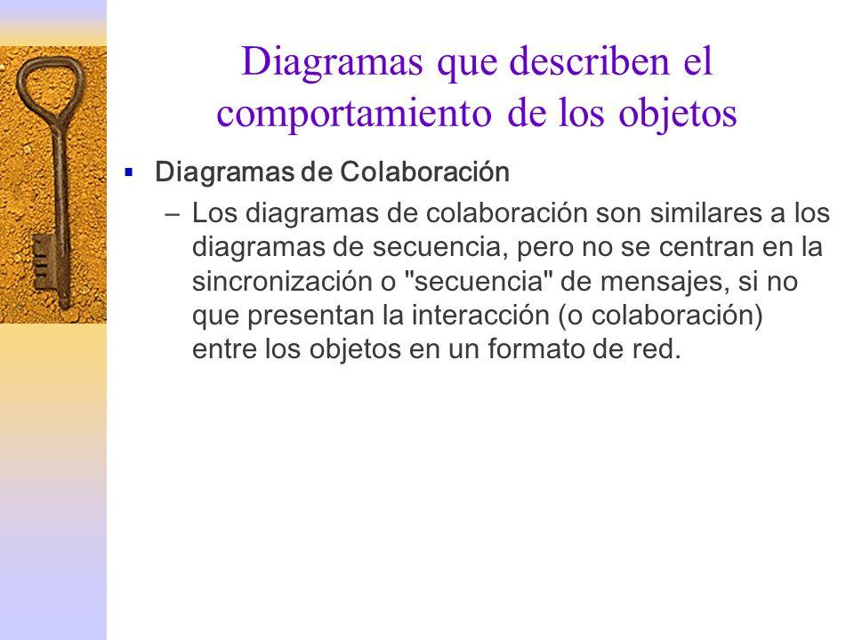 Diagramas que describen el comportamiento de los objetos Diagramas de Colaboración –Los diagramas de colaboración son similares a los diagramas de sec