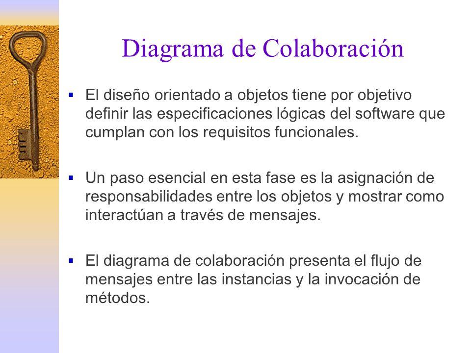 Diagrama de Colaboración El diseño orientado a objetos tiene por objetivo definir las especificaciones lógicas del software que cumplan con los requis