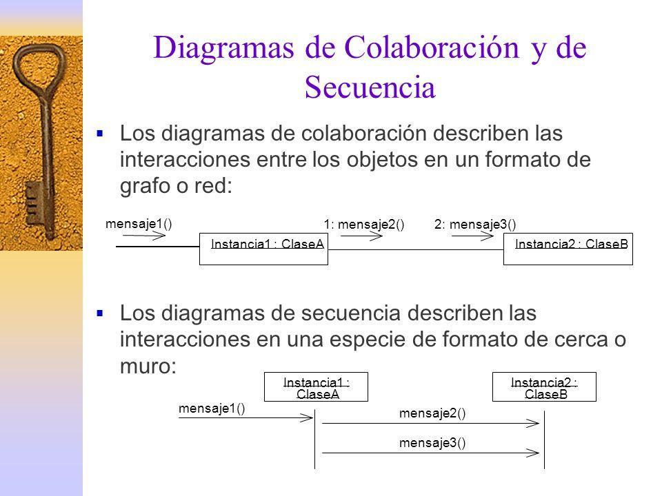 Diagramas de Colaboración y de Secuencia Los diagramas de colaboración describen las interacciones entre los objetos en un formato de grafo o red: Los