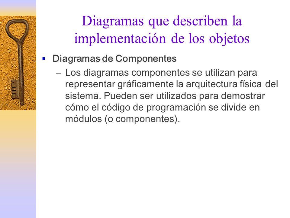 Diagramas que describen la implementación de los objetos Diagramas de Componentes –Los diagramas componentes se utilizan para representar gráficamente