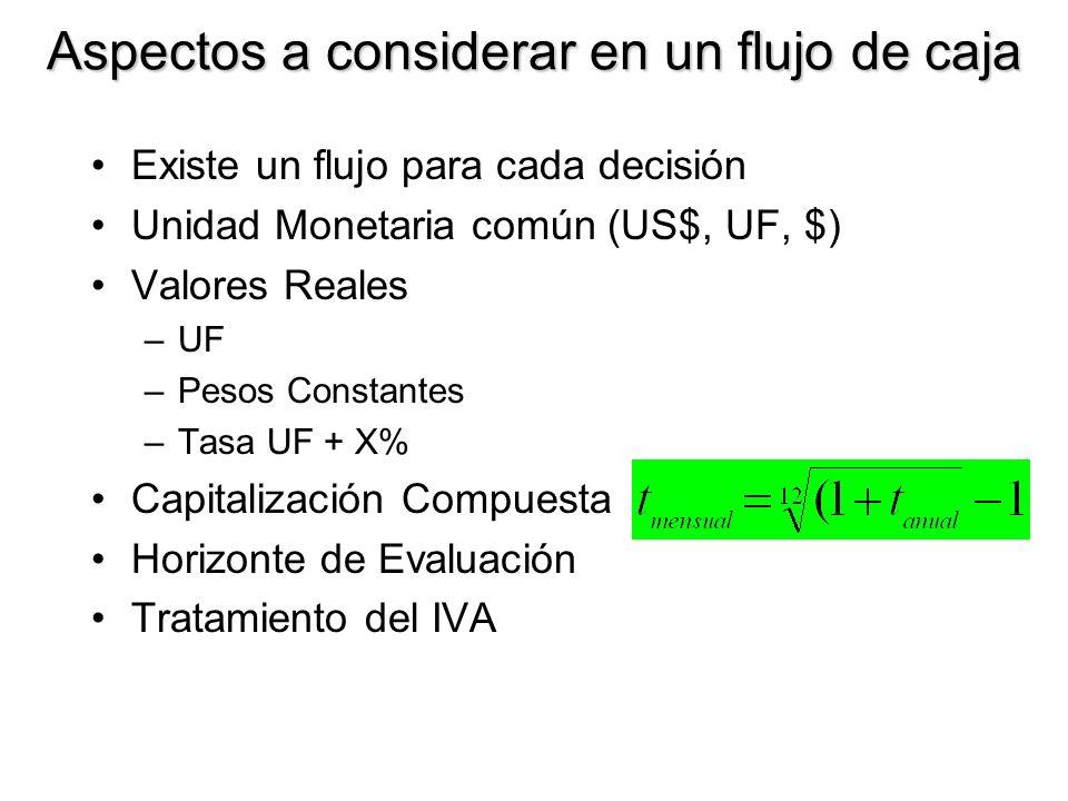 Aspectos a considerar en un flujo de caja Existe un flujo para cada decisión Unidad Monetaria común (US$, UF, $) Valores Reales –UF –Pesos Constantes