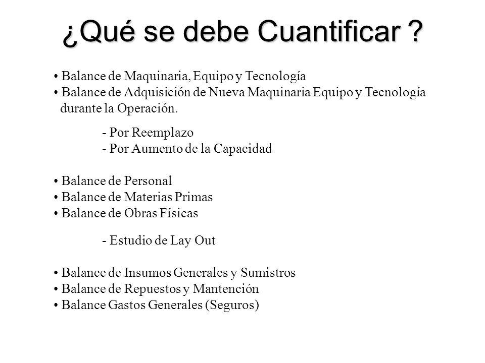 ¿Qué se debe Cuantificar ? Balance de Maquinaria, Equipo y Tecnología Balance de Adquisición de Nueva Maquinaria Equipo y Tecnología durante la Operac