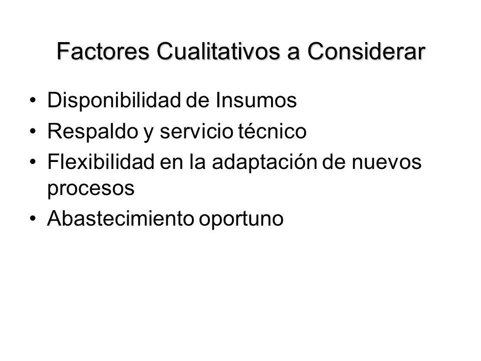 Factores Cualitativos a Considerar Disponibilidad de Insumos Respaldo y servicio técnico Flexibilidad en la adaptación de nuevos procesos Abastecimien