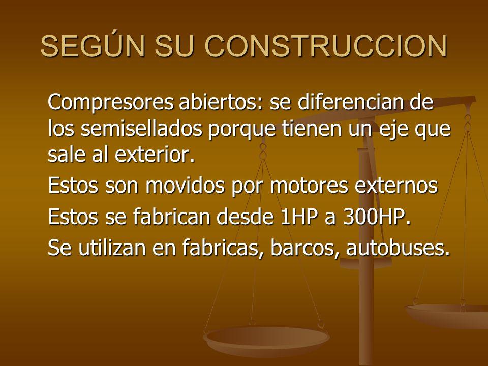 SEGÚN SU CONSTRUCCION Compresores abiertos: se diferencian de los semisellados porque tienen un eje que sale al exterior. Estos son movidos por motore